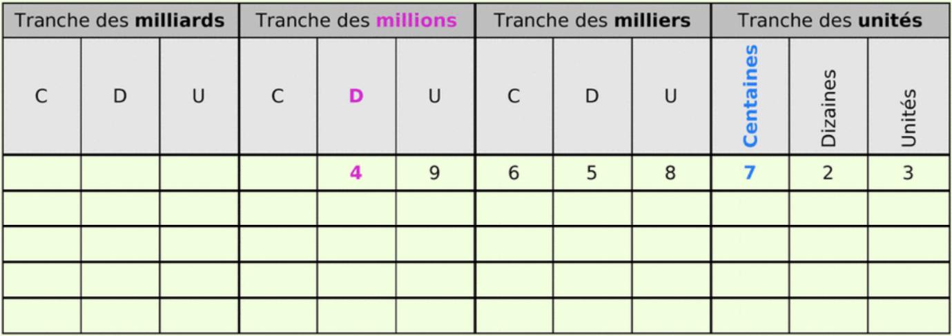 Sixieme Nombres Decimaux Partie 1